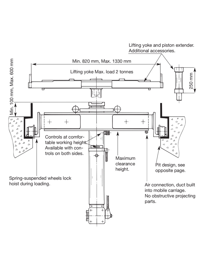 Diagram shows lifting position, guides and valves